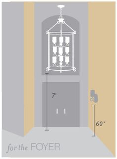Foyer and Entry Lighting Guide
