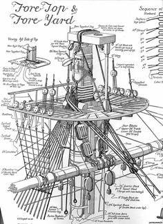 tall ship rigging