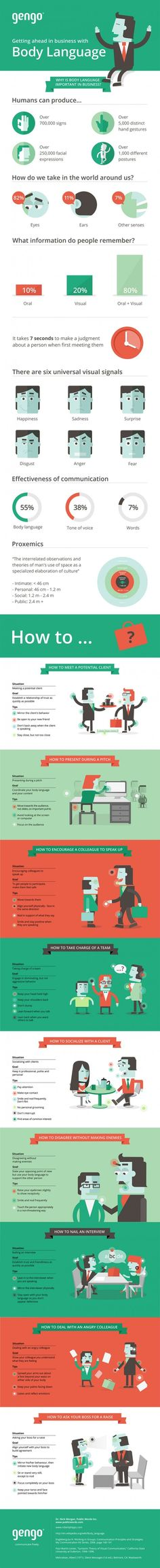 Gengo_body_language_ot #infographic #towergraphic #infografia