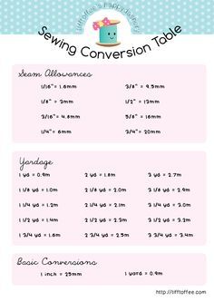 http://tifftoffee.com/2013/12/25/merry-christmas-from-tifftoffee-free-printable-imperial-to-metric-sewing-conversion-chart/?utm_source=CraftGossip+Daily+Newsletter&utm_campaign=27d73b4092-CraftGossip_Daily_Newsletter&utm_medium=email&utm_term=0_db55426a84-27d73b4092-196041585
