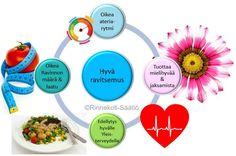 Ravitsemusvinkkejä, -ohjeita ja -suosituksia – KV-tietopankki