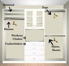 Closet organization More