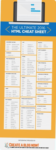infographic coding programming languages cheatseats Python java JavaScript linux html CSS code coder programmer beginner C C++ Web development developer programmers Computer gadgetto. Computer Coding, Computer Programming, Computer Science, Python Programming, Computer Tips, Design Web, Tool Design, Html Cheat Sheet, Cheat Sheets