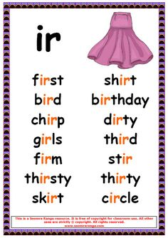 Phonics poster to show ir words. Phonics Reading, Teaching Phonics, Kindergarten Reading, Teaching Reading, Jolly Phonics, Learning, Phonics Chart, Phonics Worksheets, Phonics Activities