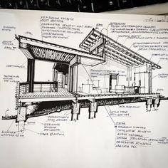 "648 Beğenme, 8 Yorum - Instagram'da СтаС (@stasarchitector): ""My sketch. Проект дома 100м2. Одноэтажный дом с верхним световым фонарём. #architecture #arch_more…"""