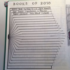 Best Bullet Journal to simplify your goals . - idea Best Bullet Journal to simplify your goals . - idea - Best Bullet Journal to simplify your goals . - idea Best Bullet Journal to simplify your goals . Bullet Journal Books, Bullet Journal 2019, Bullet Journal Inspiration, Journal Pages, Journal Ideas, Bullet Journal Reading List, Bullet Journal Goal Tracker, Bullet Journal Yearly Spread, Bullet Journal Travel