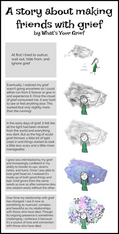 "This mini story about handling grief and ""making friends"" with it is important to share with children. Grief can weigh on a person and being able to find ways to live with it is very critical. Grief Activities, Counseling Activities, Therapy Activities, Grief Counseling, Mental Health Counseling, Elementary Counseling, Career Counseling, Elementary Schools, Counseling Quotes"