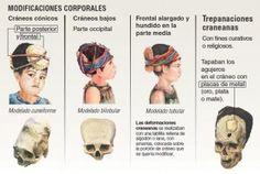 paracas_modificaciones_corporales_deformaciones_craneanas