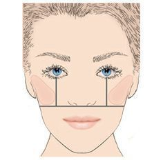 Makeup Contouring And Highlighting: What You Need To Know Blusher Makeup, Blusher Tips, Contour Makeup, Contouring And Highlighting, Face Makeup, Bridal Makeup, Wedding Makeup, Homemade Moisturizer, Moisturizer With Spf
