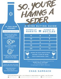 A Seder Wine-Buying Guide! Cocktail Recipes, Cocktails, Wine Guide, Craft Beer, Party Planning, Infographics, Wines, Bottles, Menu