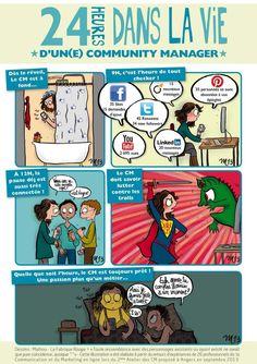 .[FUN] 24 heures dans la vie d'un(e) Community Manager #CM #truestory :) #communitymanager #BD