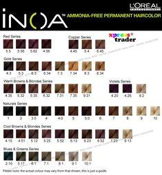 Inoa haarfarbe rot