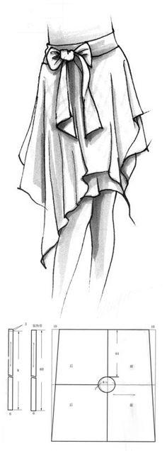 Por las manos (la Obra, la Costura, el Patrón) la Falda