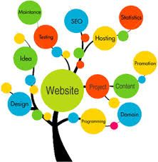 gBot team is offering the newest software for comprehensive competitor analytic in the internet advertising market. Our products are created for professionals in the internet marketing sphere and business owners.For more information free visit here:-http://www.pinterest.com/gbotexe/pins/