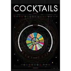 An infographic guide to 68 cocktails and their constituent parts that will help even the most novice bartender shake up perfect libations. Created by Pop Chart Lab, each poster measures 27 Coffee Chart, Fine Art Posters, Pop Posters, Movie Posters, Classic Cocktails, Bartender, Infographics, Graphic Design, 2d Design