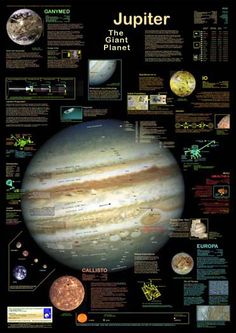 Jupiter - the giant planet - Galaxis Astronomy Facts, Planetary Science, Space And Astronomy, Astronomy Science, Cosmos, Jupiter Planeta, Planets And Moons, Space Facts, Wallpaper Space