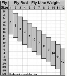 Good chart.
