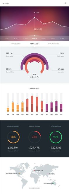67 Best Design Inspiration: Infographics images | Graph ...
