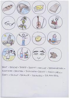 """Ein Erweiterungssatz für das Ravensburger Spiel """"Nanu""""*, mit im An-Laut. - logopädisches Therapiematerial zu Dyslalie"""