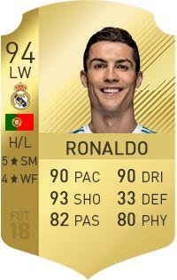 Cristiano-Ronaldo Fifa, Real Madrid Kit, Zona Colonial, Ea Sports, Cristiano Ronaldo, Football Team, Ps4, Fiestas, Soccer Players