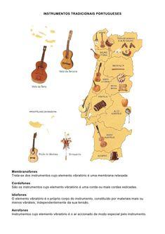 INSTRUMENTOS TRADICIONAIS PORTUGUESES     Membranofones Trata-se dos instrumentos cujo elemento vibratório é uma membrana ...