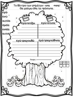 Στη βιβλιοθήκη / Ο κόσμος των βιβλίων. Φύλλα εργασίας, ιδέες και επο… Grammar Activities, Language Activities, Educational Activities, Book Activities, Grammar For Kids, Grammar School, Teaching Plan, Teaching Math, Grammar Jokes