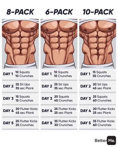 Abs And Cardio Workout, Gym Workouts For Men, Gym Workout Chart, Gym Workout Videos, Gym Workout For Beginners, Abs Workout Routines, Weight Training Workouts, Chest Workouts, Male Workouts