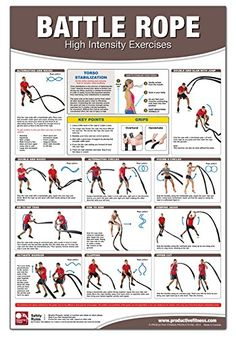 Battle Rope Poster/Chart: High Intensity Training: Becky Swan, Michael Jespersen, Michael Hutchison: 9781926534800: Amazon.com: Books