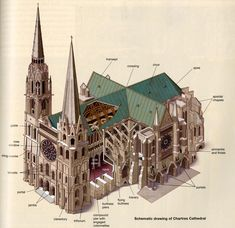 035-HIGH GOTHIC, France - Model, Chartres Cathedral, 1194-1250. The cathedral of Chartres was an important building in the development of the High Gothic style.