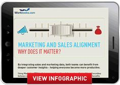 Marketing and sales alignment, why does it matter