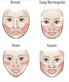 Técnicas de maquillaje según la forma de tu cara | DERMODIET