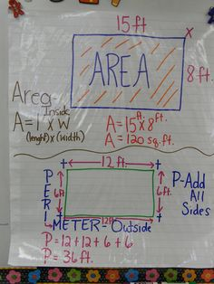 Area and Perimeter anchor poster