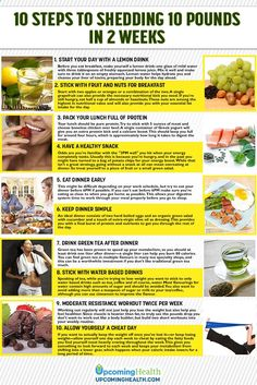 You don't have to starve yourself to death to lose a few pounds in a couple of weeks. This infographic from Upcoming Health covers simple steps you can take to shed 10 pounds in 2 weeks:
