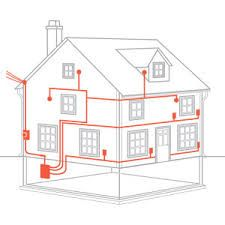 house wiring diagram of a typical circuit - buscar con google, Wiring house