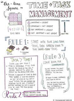 Time management.