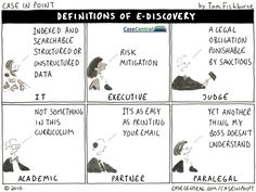 definitions of eDiscovery