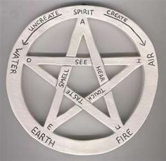 Image Search Results for wiccan