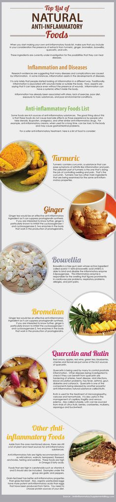 Anti-inflammatory Foods List of Tops Natural Sources