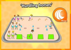 • Hurdling Horses • Need help teaching gross-motor movement activities with your kids? Check out these key skill cues and ideas for your next PE lesson