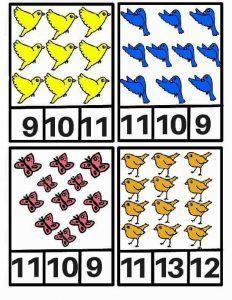 kuş sayıkartı
