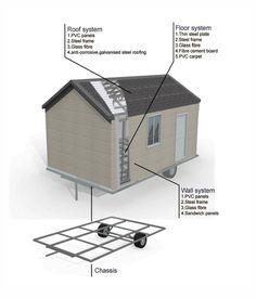 Image result for prefabricated steel house frames