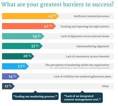 Great B2B Customer Experiences Require Customer-Centric Marketing | CustomerThink