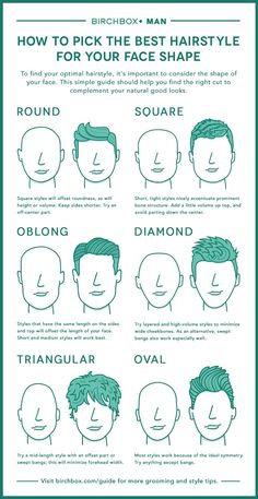 A Handy Visual Guide To The Best Men's Hairstyle For Every Face Shape - DesignTAXI.com