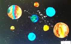 Directions:    1) I traced different sized circles onto an 11x17 piece of paper. I ran this through the copier, and each student used watercolors to paint the planets. They tried to paint them how they were shown in our science text. Once dry, cut out the planets.  2) Take a 12x18 sheet of black construction paper, some watered down (washable!) white paint, and a toothbrush.