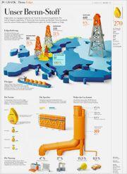 Erdgas für Deutschland / Natural Gas for Germany