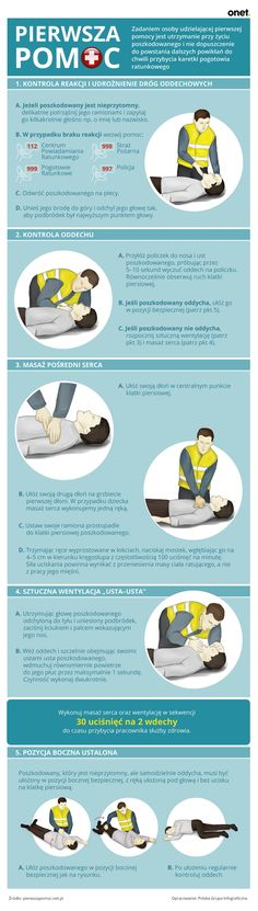 Christian Eriksen, Polish Language, Safety First, First Aid, Biology, Techno, Life Hacks, Infographic, Wellness
