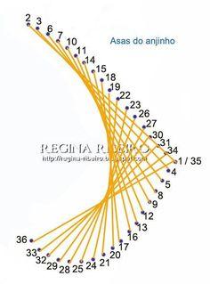 asas+anjinho.jpg (440×595)