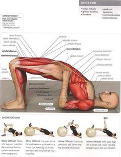 It's most helpful to the human body when the glutes are strong. It's most helpful to the human body when the glutes are strong. Fitness Workouts, Yoga Fitness, Easy Workouts, At Home Workouts, Fitness Tips, Health Fitness, Stretching Exercises, Thigh Exercises, Yoga Benefits
