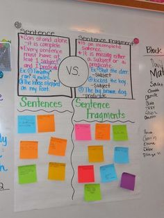 Sentences & Sentence Fragments Anchor Chart and lesson idea