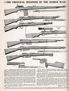 Illustration taken from a 1955 edition of the Bannerman surplus catalog.            (via Bannerman's Catalog 1955 )